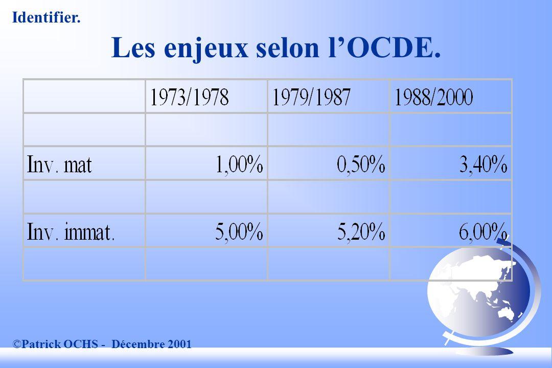 ©Patrick OCHS - Décembre 2001 Les enjeux selon lOCDE. Identifier.
