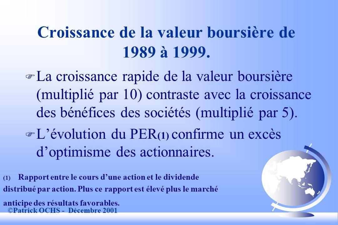 ©Patrick OCHS - Décembre 2001 Croissance de la valeur boursière de 1989 à 1999.