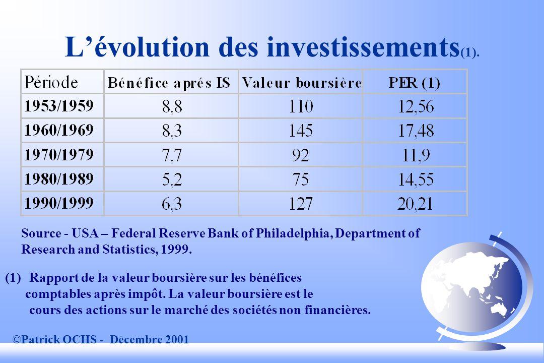 ©Patrick OCHS - Décembre 2001 Lévolution des investissements (1).