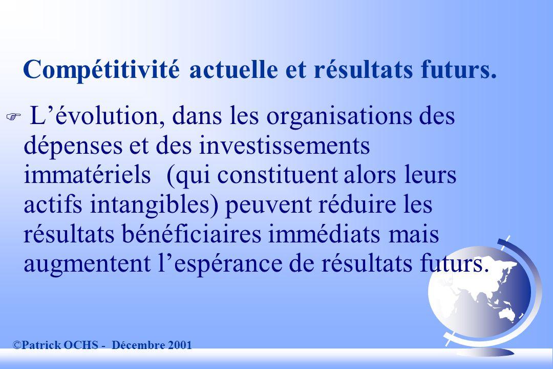 ©Patrick OCHS - Décembre 2001 Compétitivité actuelle et résultats futurs.