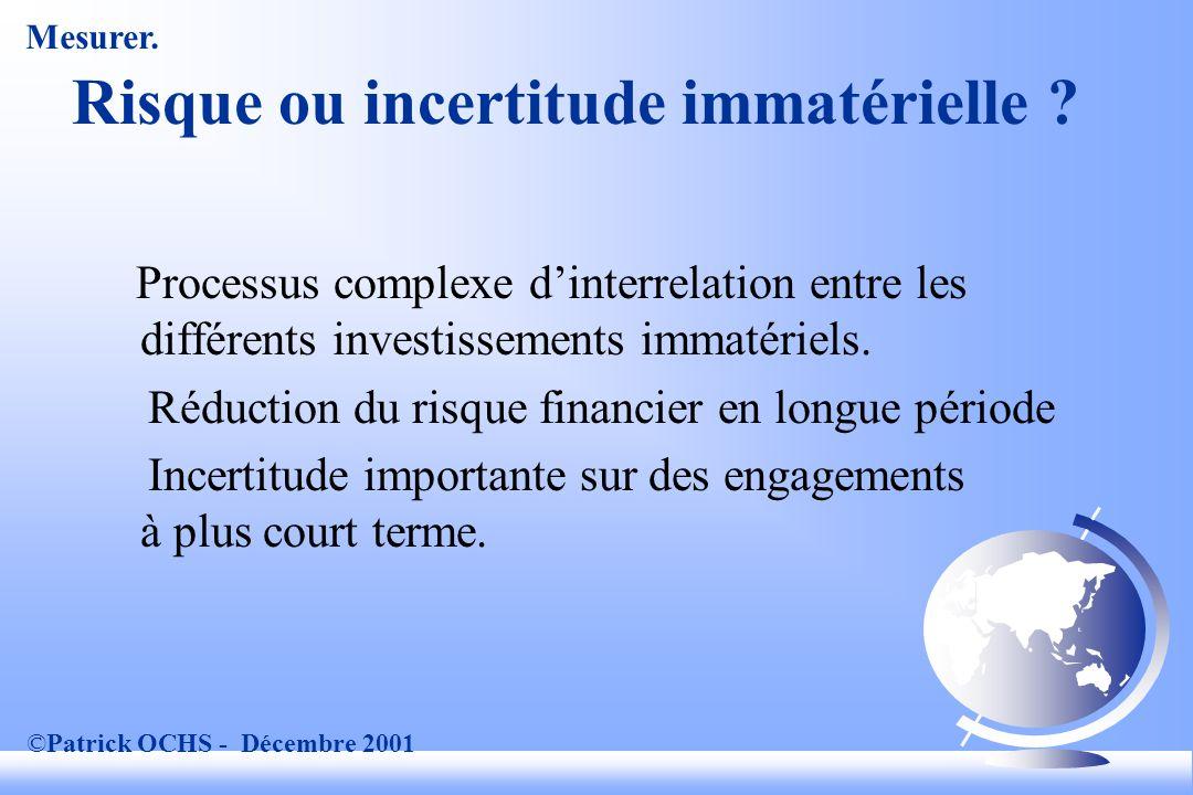 ©Patrick OCHS - Décembre 2001 Risque ou incertitude immatérielle .