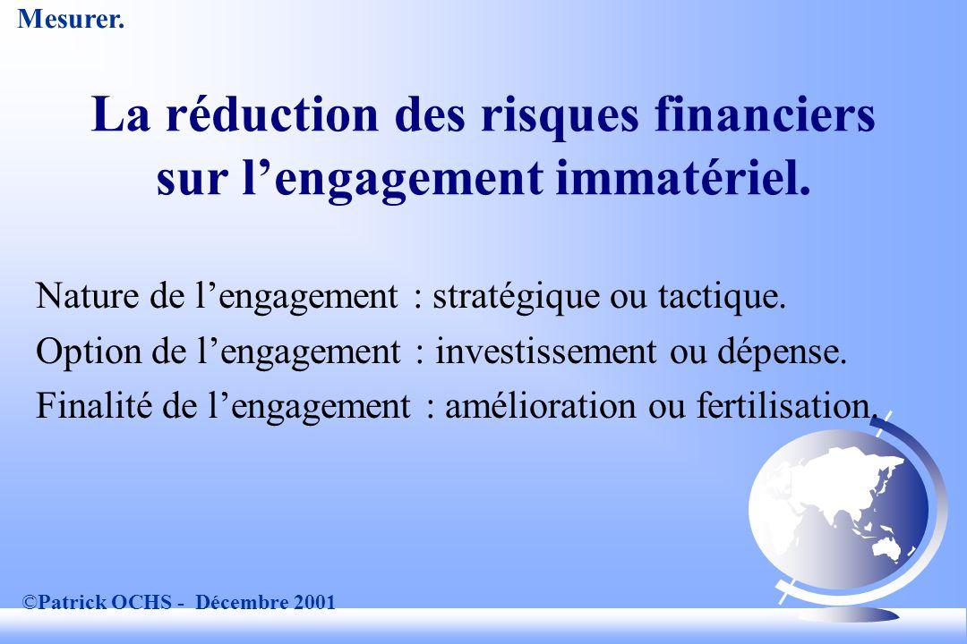 ©Patrick OCHS - Décembre 2001 La réduction des risques financiers sur lengagement immatériel.