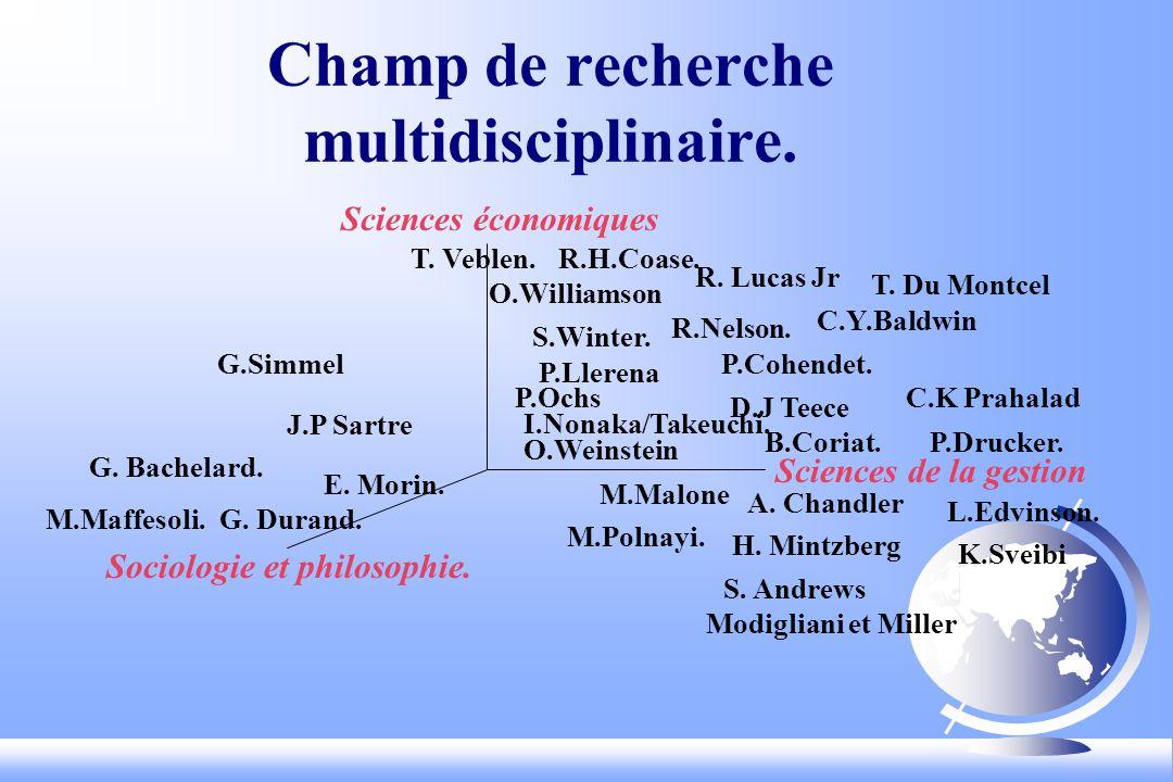 Champ de recherche multidisciplinaire.