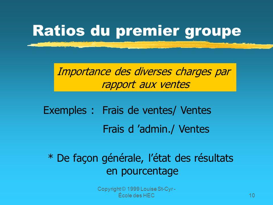 Copyright © 1999 Louise St-Cyr - École des HEC10 Ratios du premier groupe Importance des diverses charges par rapport aux ventes Exemples :Frais de ve