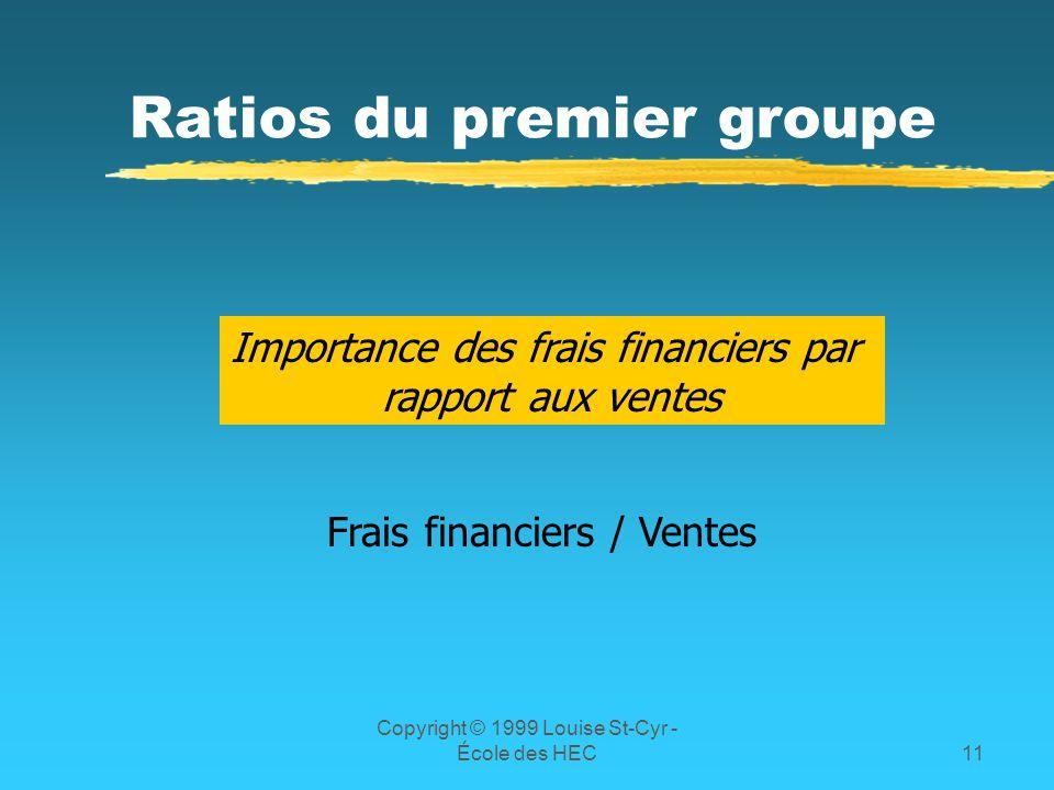 Copyright © 1999 Louise St-Cyr - École des HEC11 Ratios du premier groupe Importance des frais financiers par rapport aux ventes Frais financiers / Ve