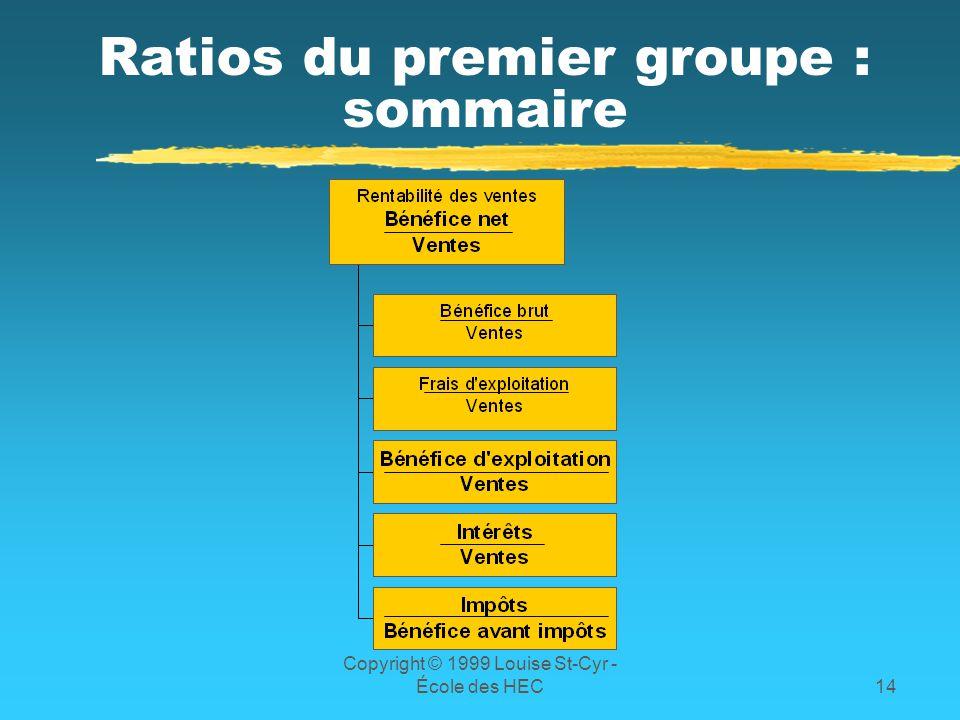 Copyright © 1999 Louise St-Cyr - École des HEC14 Ratios du premier groupe : sommaire