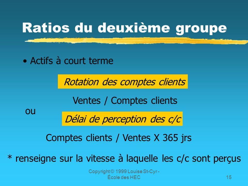 Copyright © 1999 Louise St-Cyr - École des HEC15 Ratios du deuxième groupe Actifs à court terme Rotation des comptes clients Ventes / Comptes clients