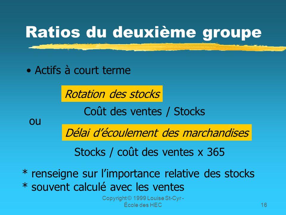 Copyright © 1999 Louise St-Cyr - École des HEC16 Ratios du deuxième groupe Actifs à court terme Rotation des stocks Coût des ventes / Stocks Délai déc
