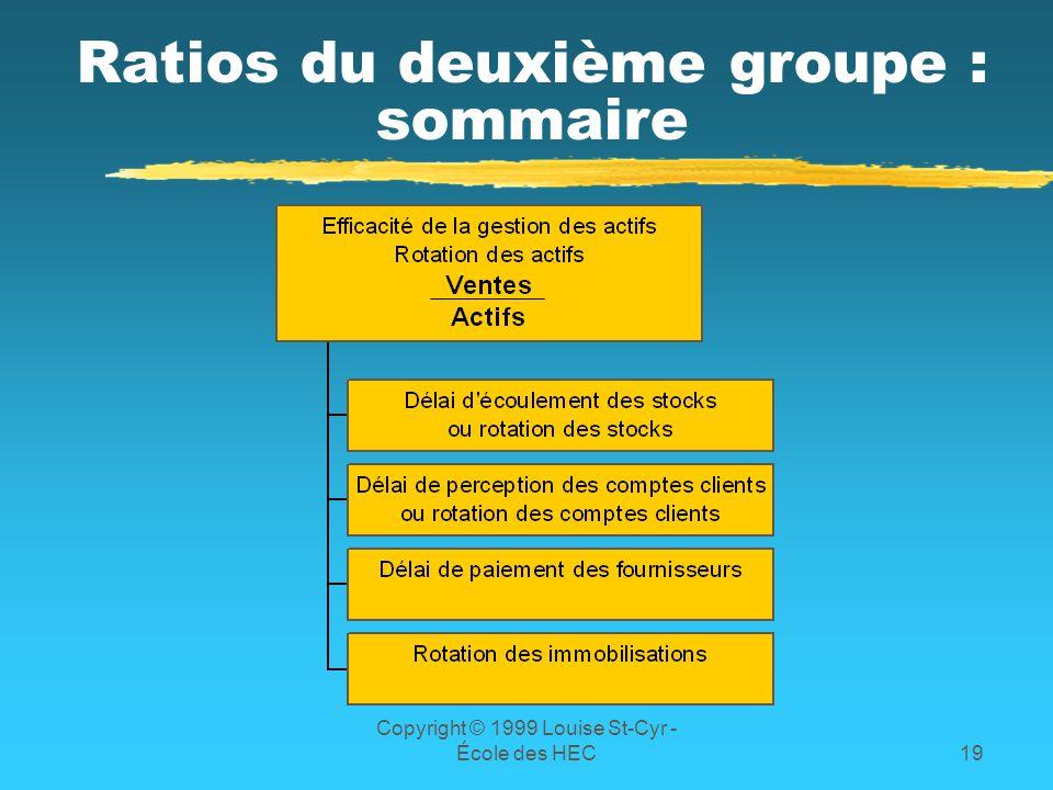 Copyright © 1999 Louise St-Cyr - École des HEC19 Ratios du deuxième groupe : sommaire