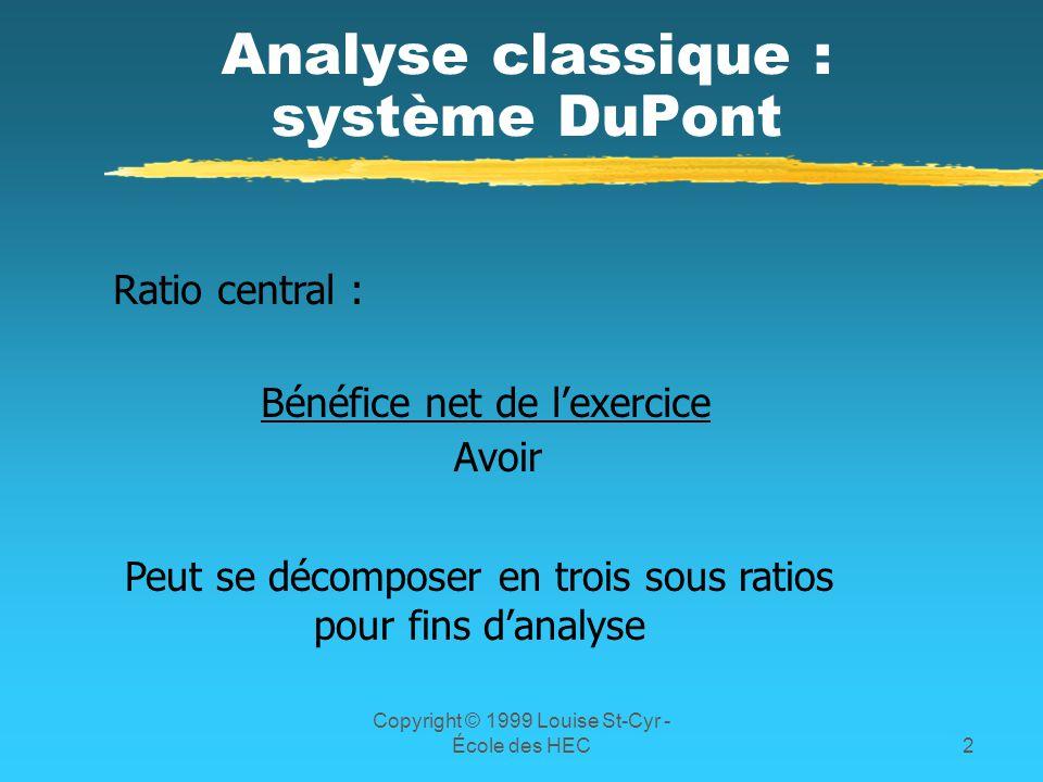 Copyright © 1999 Louise St-Cyr - École des HEC2 Analyse classique : système DuPont Ratio central : Bénéfice net de lexercice Avoir Peut se décomposer