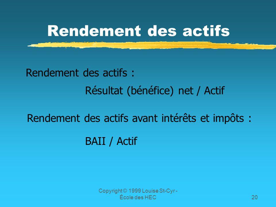 Copyright © 1999 Louise St-Cyr - École des HEC20 Rendement des actifs Rendement des actifs : Résultat (bénéfice) net / Actif Rendement des actifs avan