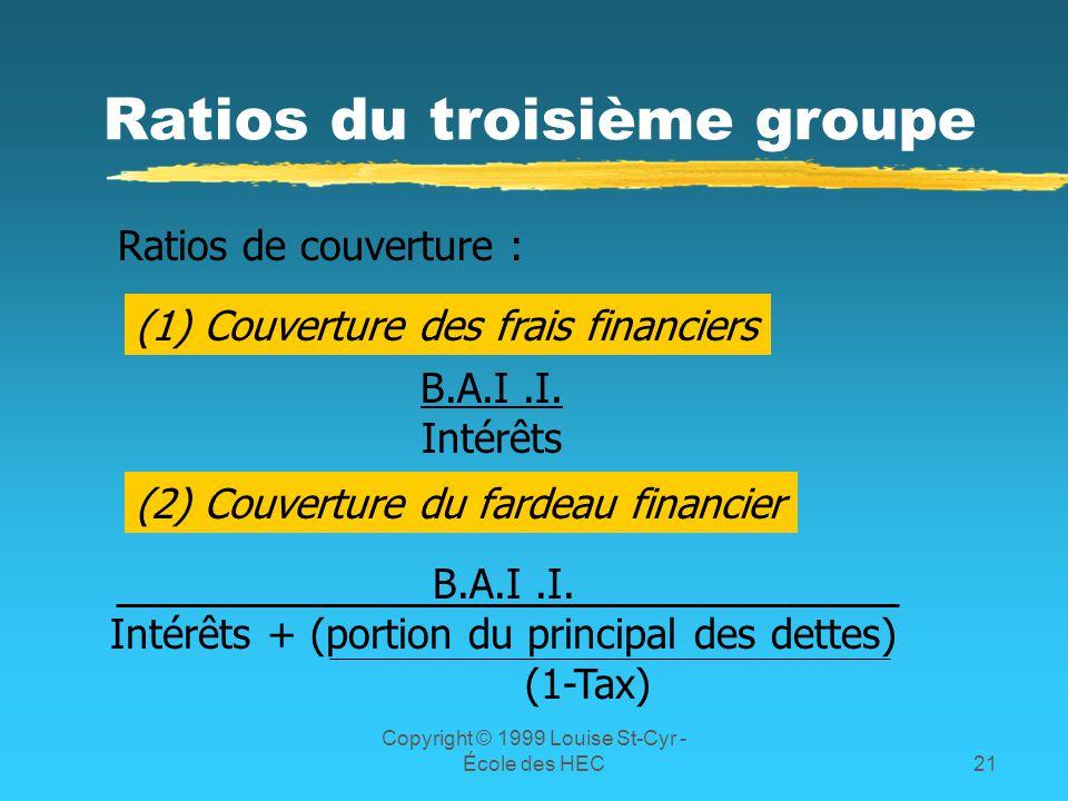 Copyright © 1999 Louise St-Cyr - École des HEC21 Ratios du troisième groupe Ratios de couverture : (1) Couverture des frais financiers B.A.I.I. Intérê
