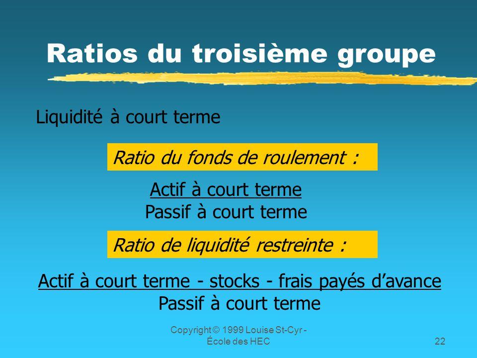 Copyright © 1999 Louise St-Cyr - École des HEC22 Ratios du troisième groupe Liquidité à court terme Ratio du fonds de roulement : Actif à court terme