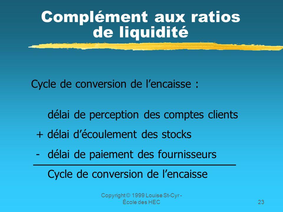 Copyright © 1999 Louise St-Cyr - École des HEC23 Complément aux ratios de liquidité Cycle de conversion de lencaisse : délai de perception des comptes