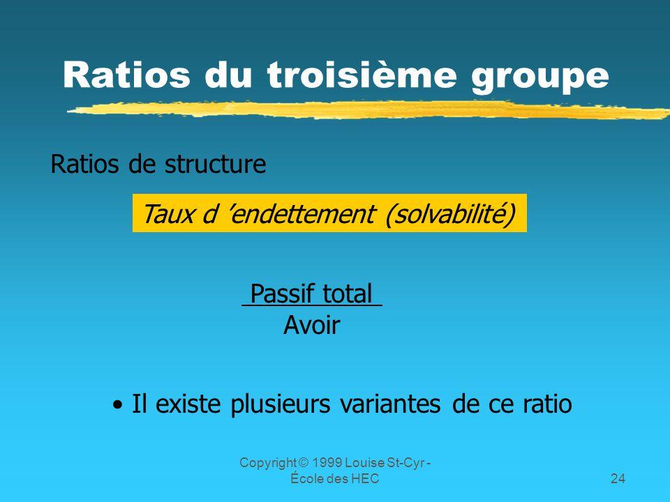 Copyright © 1999 Louise St-Cyr - École des HEC24 Ratios du troisième groupe Ratios de structure Taux d endettement (solvabilité) Passif total Avoir Il
