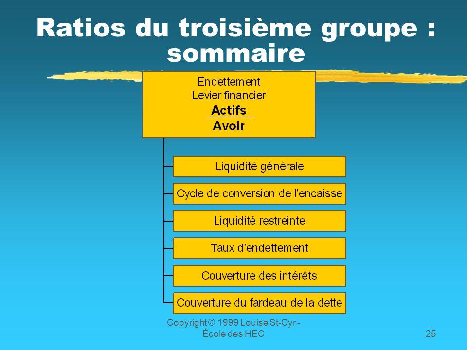 Copyright © 1999 Louise St-Cyr - École des HEC25 Ratios du troisième groupe : sommaire