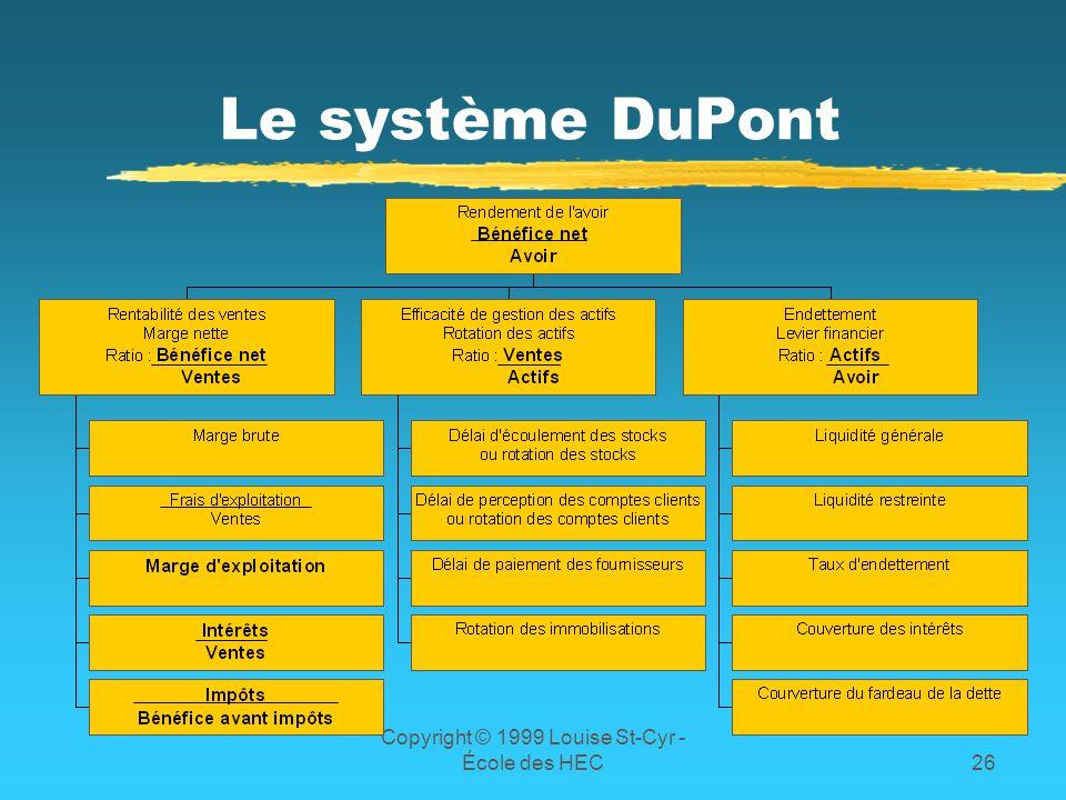 Copyright © 1999 Louise St-Cyr - École des HEC26 Le système DuPont