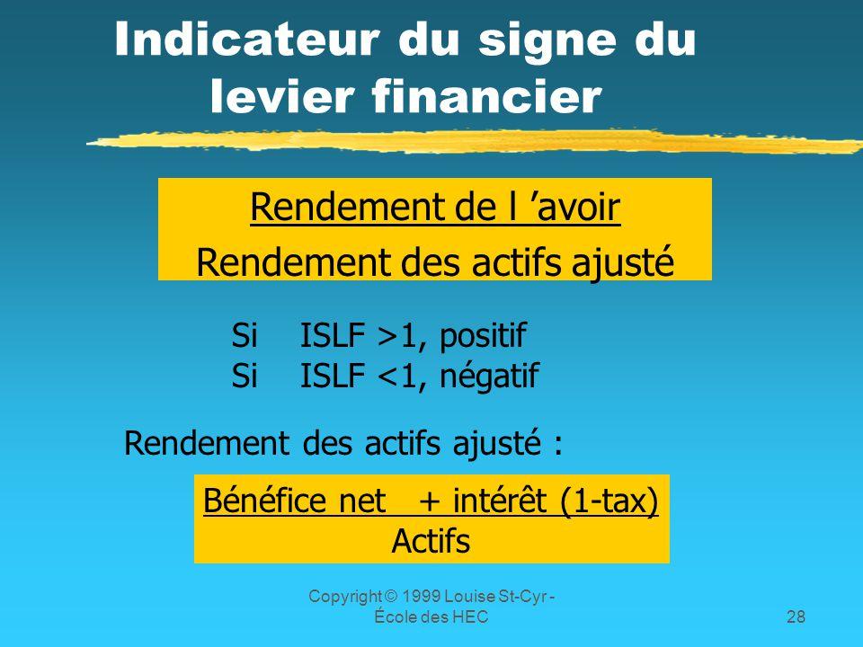 Copyright © 1999 Louise St-Cyr - École des HEC28 Indicateur du signe du levier financier Rendement de l avoir Rendement des actifs ajusté Rendement de