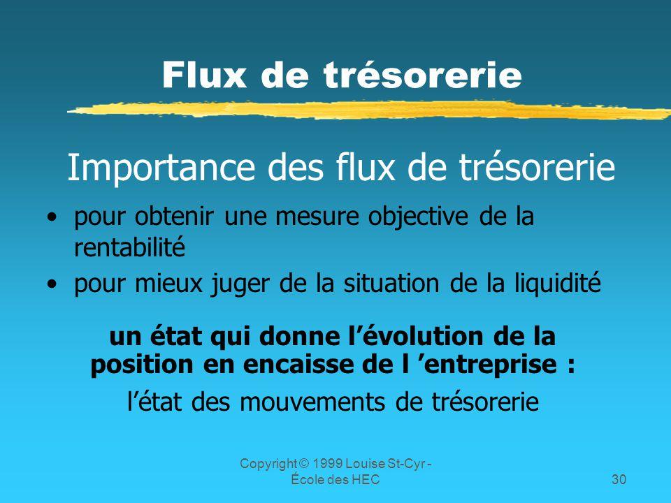 Copyright © 1999 Louise St-Cyr - École des HEC30 Flux de trésorerie pour obtenir une mesure objective de la rentabilité Importance des flux de trésore