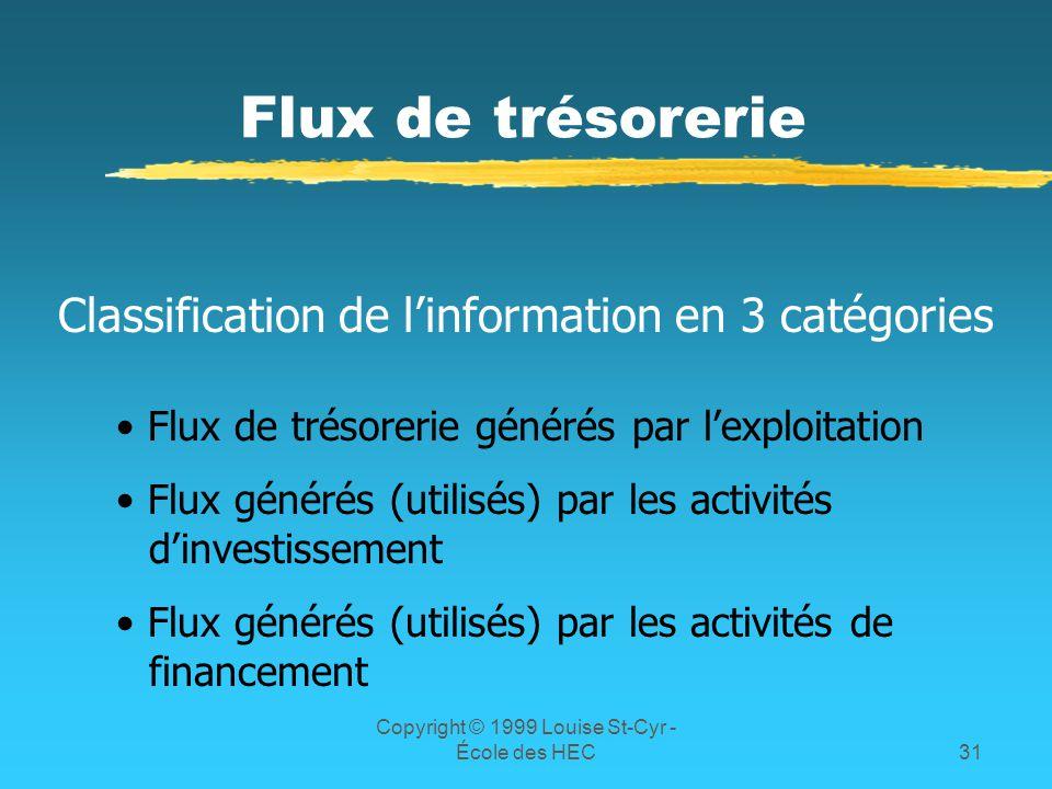 Copyright © 1999 Louise St-Cyr - École des HEC31 Flux de trésorerie Classification de linformation en 3 catégories Flux de trésorerie générés par lexp