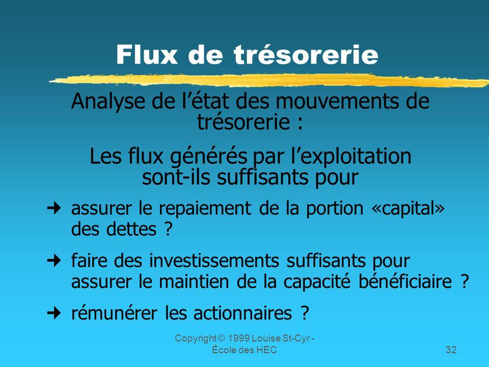 Copyright © 1999 Louise St-Cyr - École des HEC32 Flux de trésorerie assurer le repaiement de la portion «capital» des dettes ? faire des investissemen