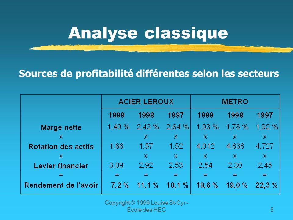 Copyright © 1999 Louise St-Cyr - École des HEC5 Analyse classique Sources de profitabilité différentes selon les secteurs
