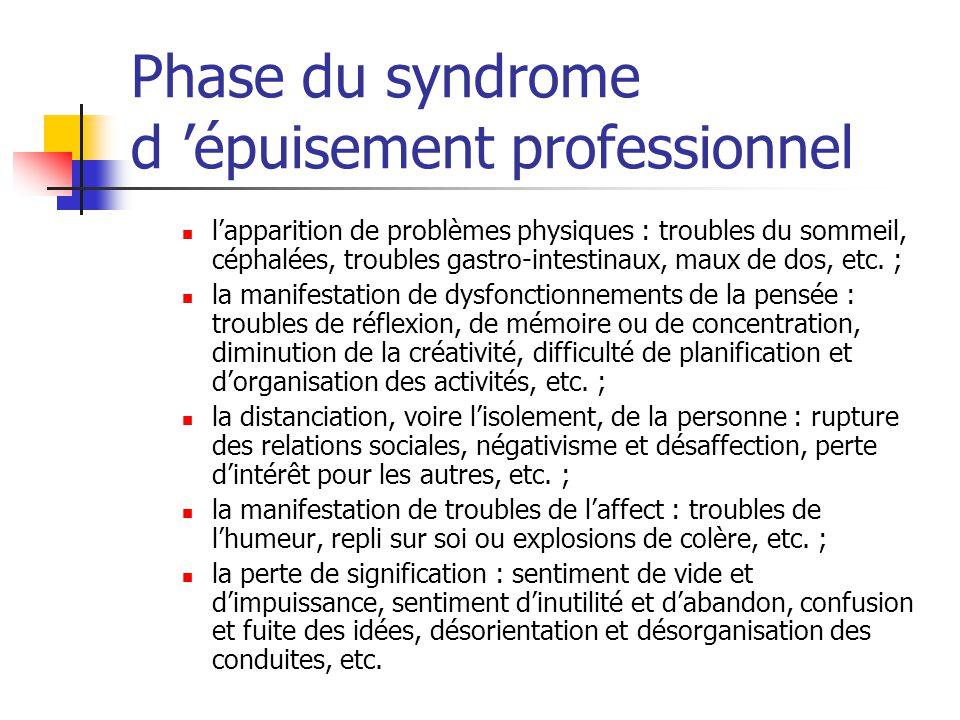 Phase du syndrome d épuisement professionnel lapparition de problèmes physiques : troubles du sommeil, céphalées, troubles gastro-intestinaux, maux de