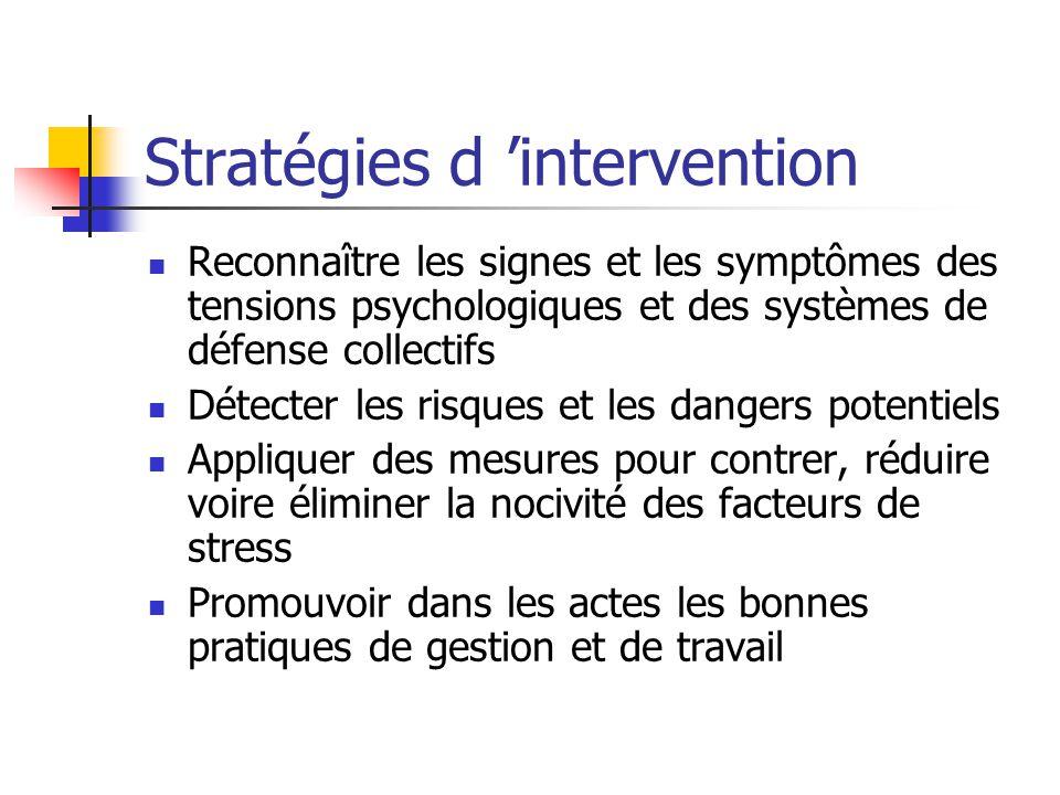 Stratégies d intervention Reconnaître les signes et les symptômes des tensions psychologiques et des systèmes de défense collectifs Détecter les risqu