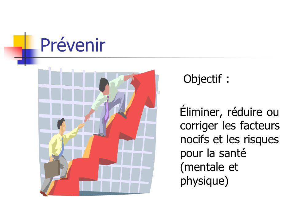 Prévenir Objectif : Éliminer, réduire ou corriger les facteurs nocifs et les risques pour la santé (mentale et physique)