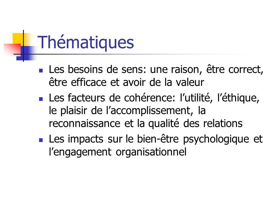 Thématiques Les besoins de sens: une raison, être correct, être efficace et avoir de la valeur Les facteurs de cohérence: lutilité, léthique, le plais