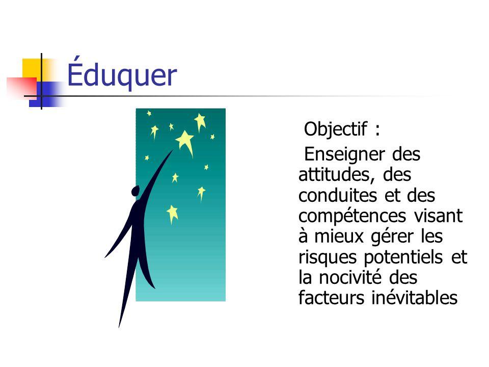 Éduquer Objectif : Enseigner des attitudes, des conduites et des compétences visant à mieux gérer les risques potentiels et la nocivité des facteurs i