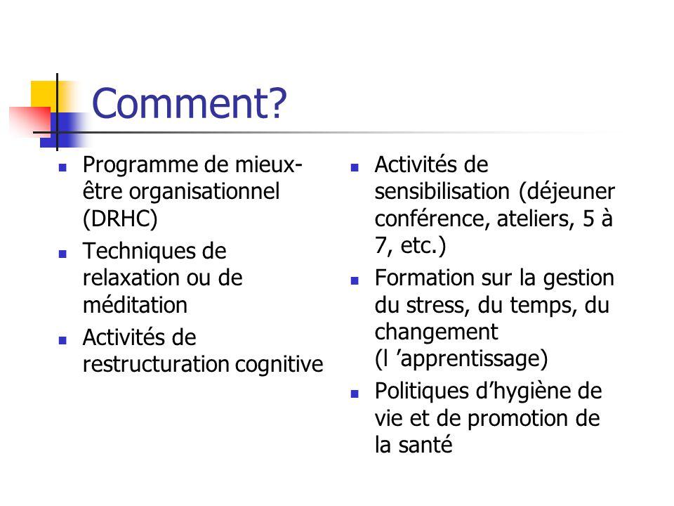 Comment? Programme de mieux- être organisationnel (DRHC) Techniques de relaxation ou de méditation Activités de restructuration cognitive Activités de