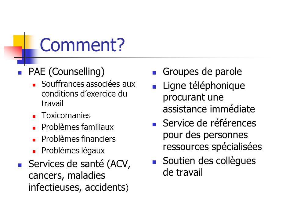 Comment? PAE (Counselling) Souffrances associées aux conditions dexercice du travail Toxicomanies Problèmes familiaux Problèmes financiers Problèmes l