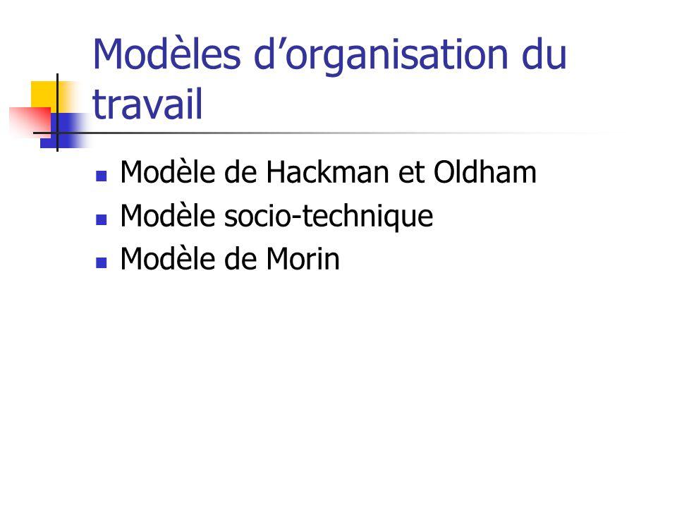 Modèles dorganisation du travail Modèle de Hackman et Oldham Modèle socio-technique Modèle de Morin