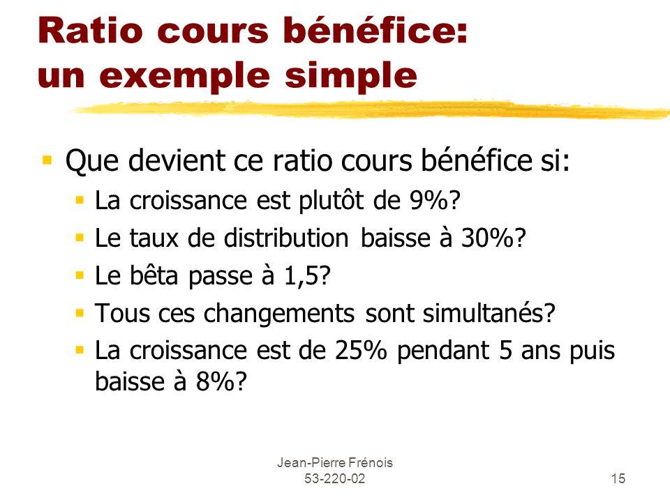 Jean-Pierre Frénois 53-220-0215 Ratio cours bénéfice: un exemple simple Que devient ce ratio cours bénéfice si: La croissance est plutôt de 9%.
