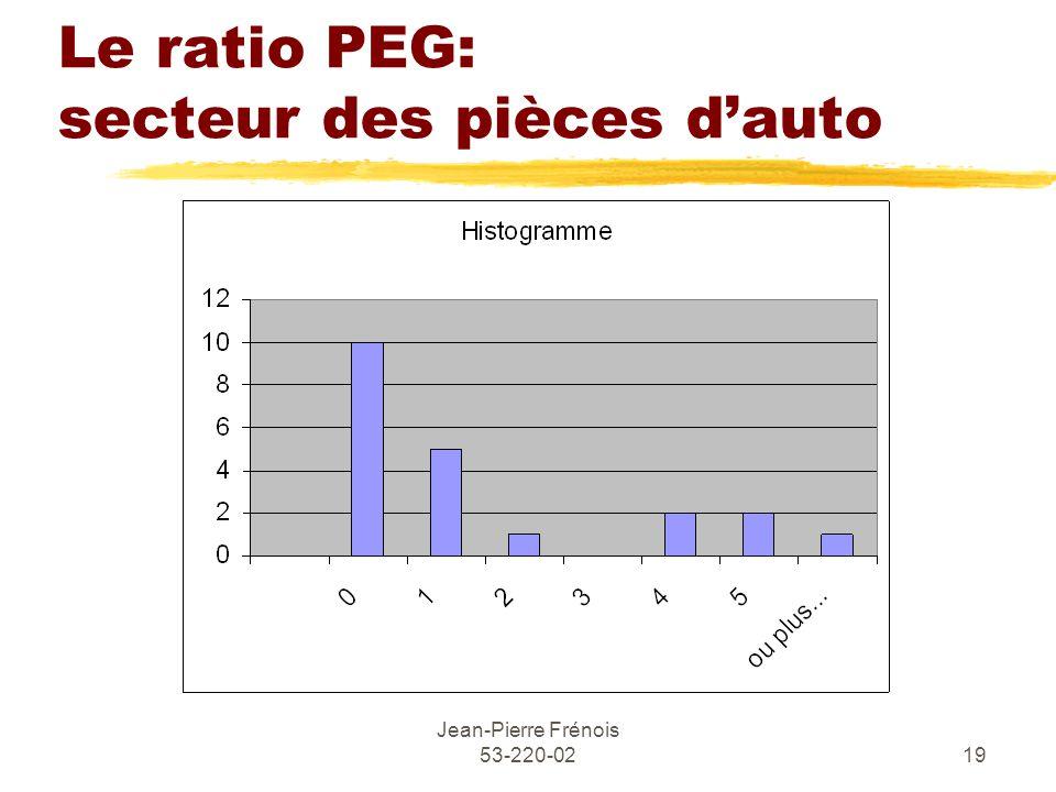 Jean-Pierre Frénois 53-220-0219 Le ratio PEG: secteur des pièces dauto