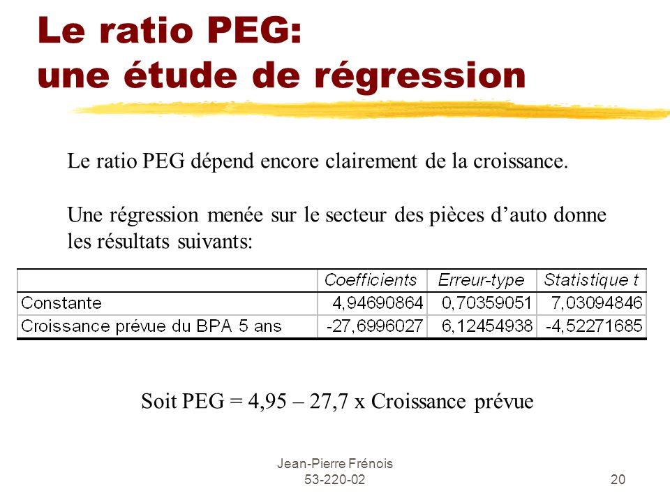 Jean-Pierre Frénois 53-220-0220 Le ratio PEG: une étude de régression Le ratio PEG dépend encore clairement de la croissance. Une régression menée sur