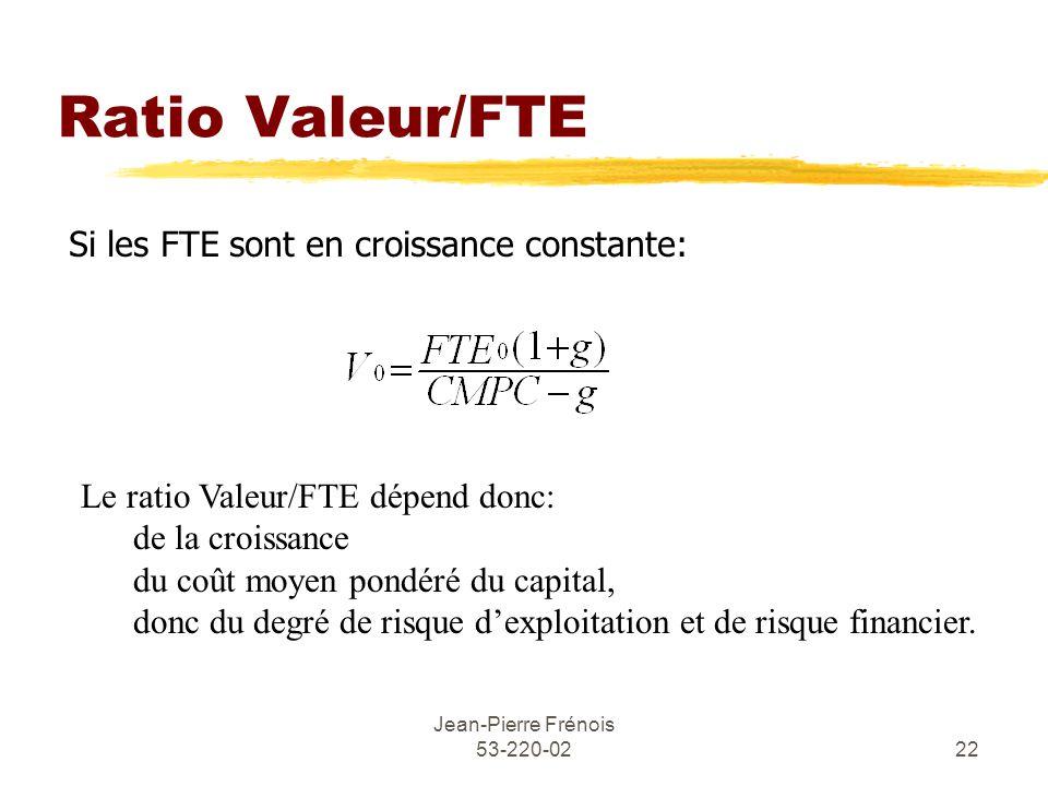 Jean-Pierre Frénois 53-220-0222 Ratio Valeur/FTE Si les FTE sont en croissance constante: Le ratio Valeur/FTE dépend donc: de la croissance du coût moyen pondéré du capital, donc du degré de risque dexploitation et de risque financier.