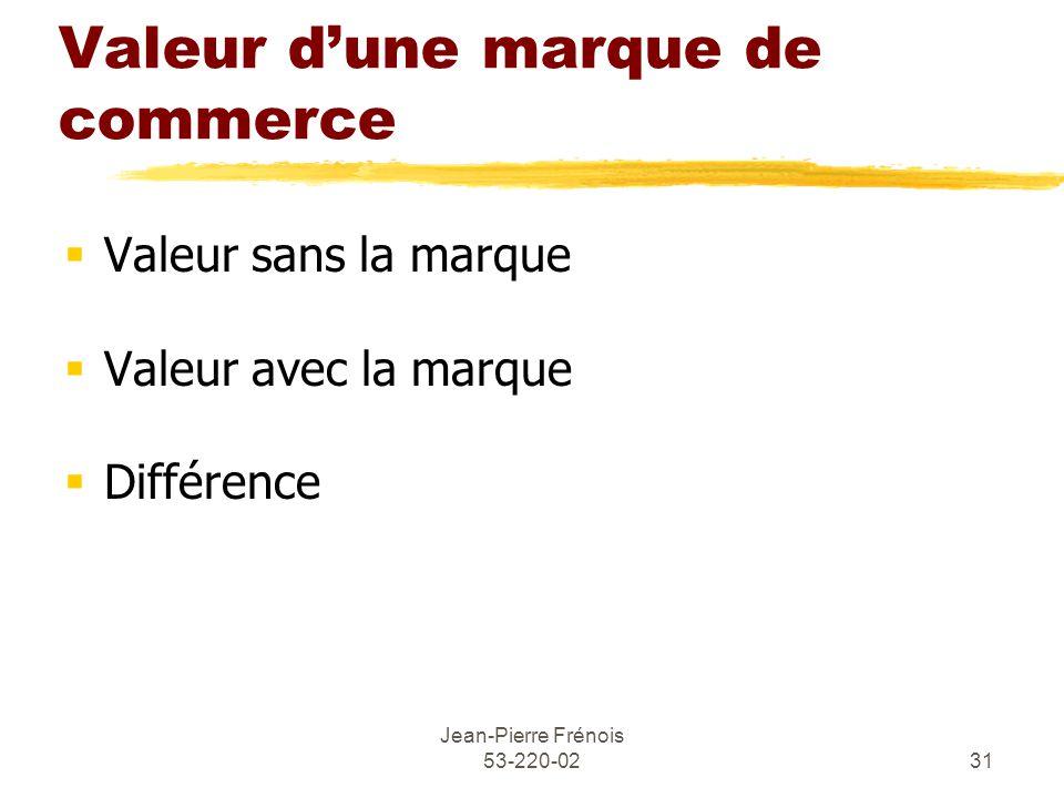 Jean-Pierre Frénois 53-220-0231 Valeur dune marque de commerce Valeur sans la marque Valeur avec la marque Différence