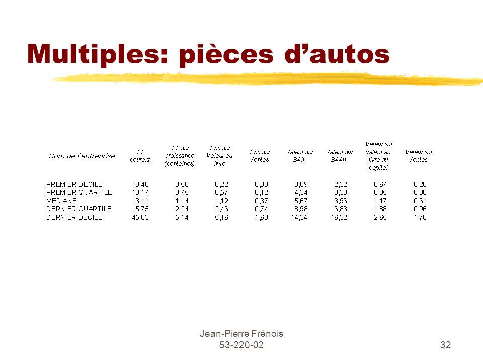 Jean-Pierre Frénois 53-220-0232 Multiples: pièces dautos