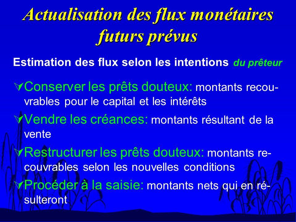 Actualisation des flux monétaires futurs prévus Estimation des flux selon les intentions du prêteur ÚConserver les prêts douteux: montants recou- vrab