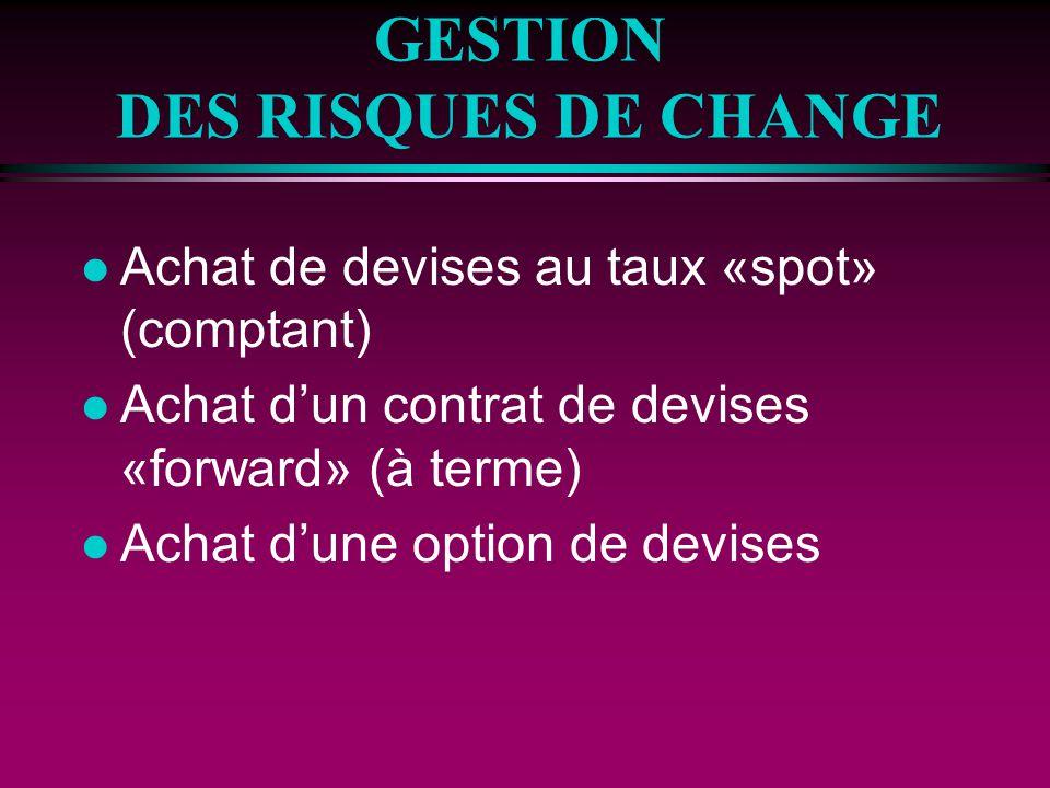 GESTION DES RISQUES DE CHANGE l Achat de devises au taux «spot» (comptant) l Achat dun contrat de devises «forward» (à terme) l Achat dune option de d