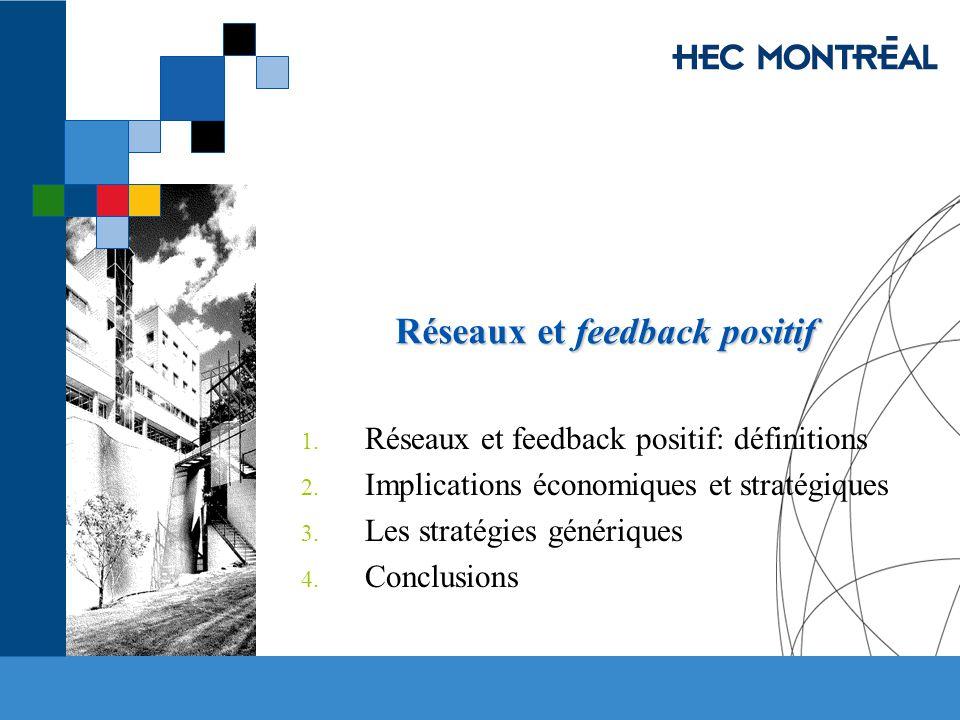 Réseaux et feedback positif 1. Réseaux et feedback positif: définitions 2. Implications économiques et stratégiques 3. Les stratégies génériques 4. Co