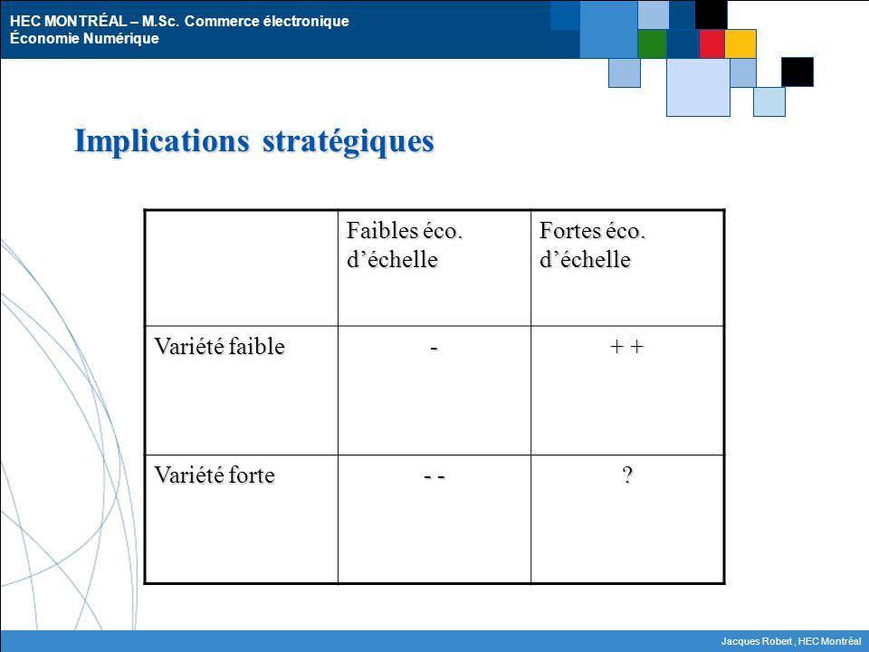 HEC MONTRÉAL – M.Sc. Commerce électronique Économie Numérique Jacques Robert, HEC Montréal Implications stratégiques Faibles éco. déchelle Fortes éco.