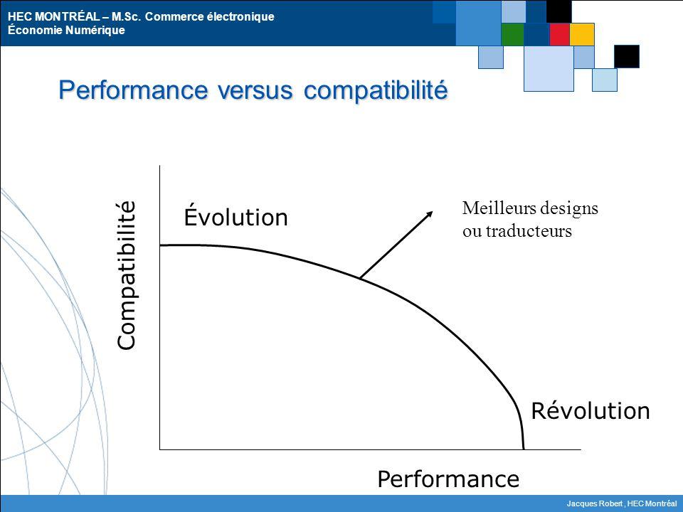HEC MONTRÉAL – M.Sc. Commerce électronique Économie Numérique Jacques Robert, HEC Montréal Performance versus compatibilité Révolution Évolution Meill