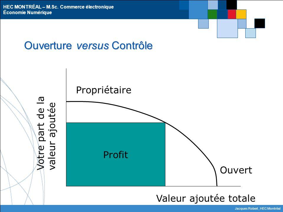 HEC MONTRÉAL – M.Sc. Commerce électronique Économie Numérique Jacques Robert, HEC Montréal Ouverture versus Contrôle Ouvert Propriétaire Valeur ajouté