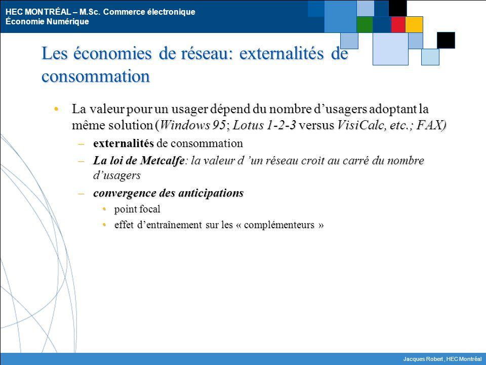 HEC MONTRÉAL – M.Sc. Commerce électronique Économie Numérique Jacques Robert, HEC Montréal Les économies de réseau: externalités de consommation La va
