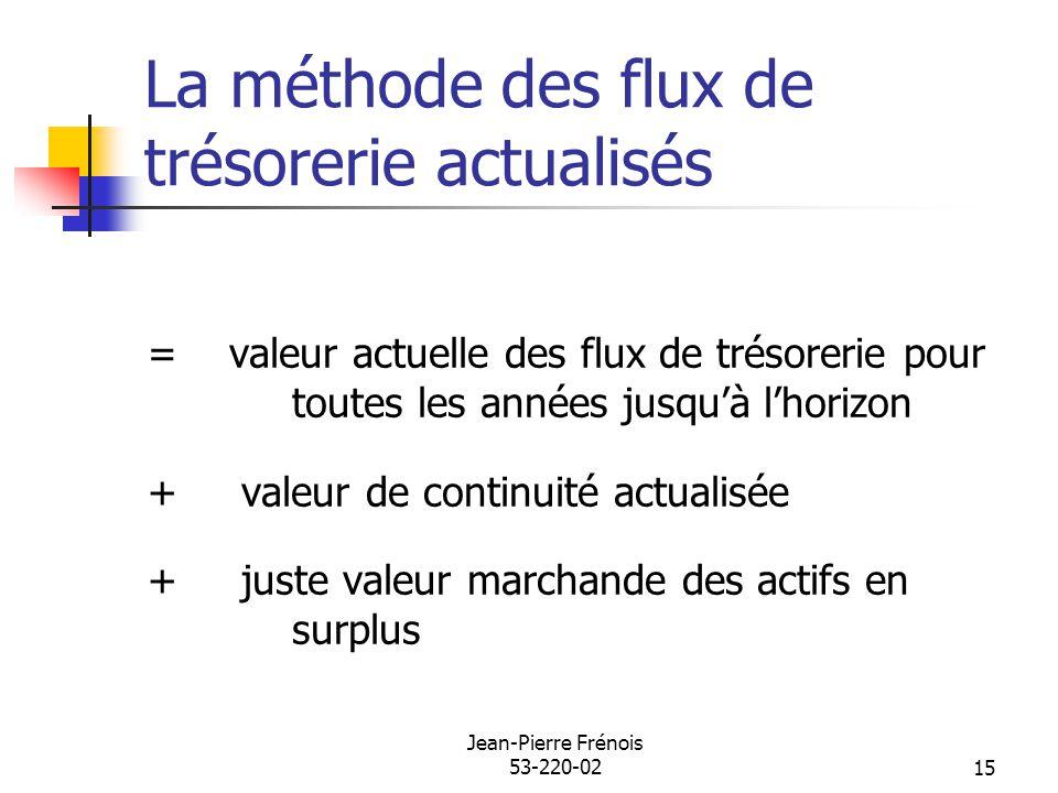 Jean-Pierre Frénois 53-220-0215 La méthode des flux de trésorerie actualisés = valeur actuelle des flux de trésorerie pour toutes les années jusquà lhorizon + valeur de continuité actualisée + juste valeur marchande des actifs en surplus