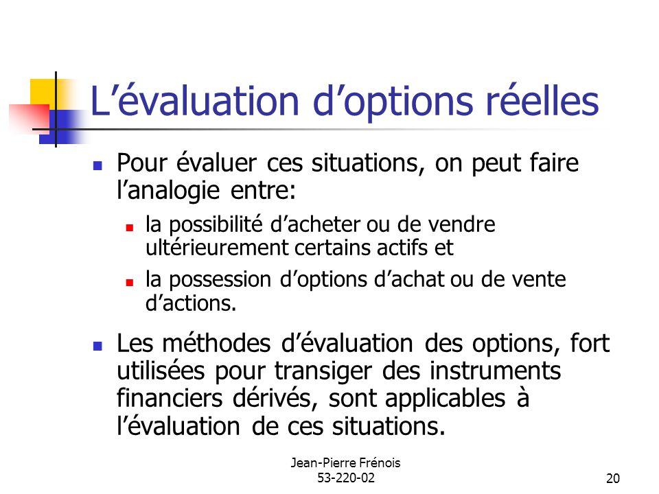 Jean-Pierre Frénois 53-220-0220 Lévaluation doptions réelles Pour évaluer ces situations, on peut faire lanalogie entre: la possibilité dacheter ou de