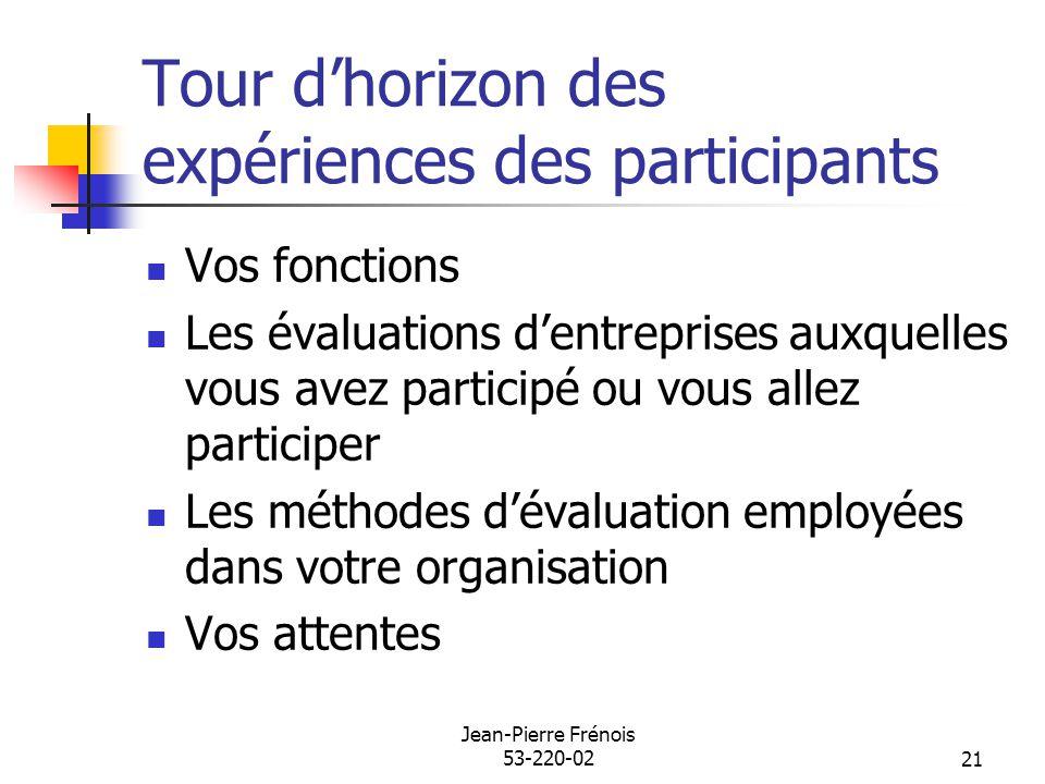 Jean-Pierre Frénois 53-220-0221 Tour dhorizon des expériences des participants Vos fonctions Les évaluations dentreprises auxquelles vous avez partici